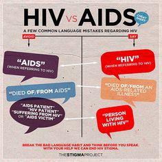 aids | Tumblr