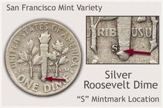 Identify Location of S Mintmark on Silver Roosevelt Dimes