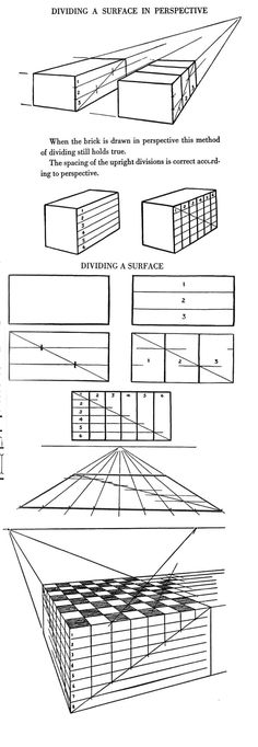 dividing surface in perspective (Norling - Perspective made easy)