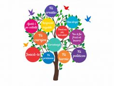 Lose Weight, Teacher, Lost, Activities, Marketing, Education, Geography, Professor, Teachers