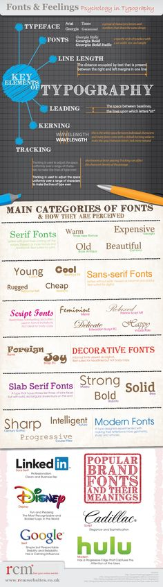 It's been said time and time again: fonts convey emotion. Picking the right font is essential, and there are rules you should follow. To understand how fonts are perceived by others, it's important to know the various font terms and how they affect the reader. How do you choose the right font? Click to enlarge.…