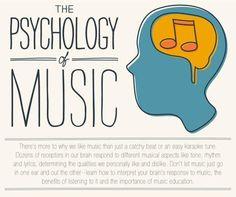 The Psychology of Music - Part 1 #forensic #science #psychology #music #tone #rhythm #lyric
