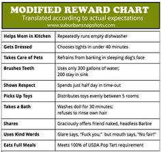 Realistic Reward Chart by @SuburbanSnaps.
