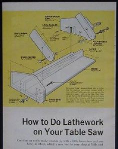 Use Table Saw as WOOD LATHE Jig How-To build PLANS Fluting. 4 page magazine…