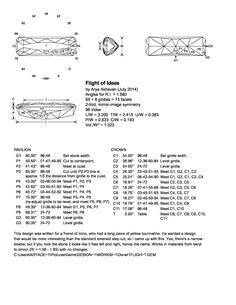 File:Flight of Ideas (diagram).jpg
