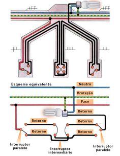 Esquema de ligação de lâmpada comandada de 3 ou mais pontos (paralelos mais intermediários)