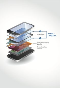 Wysips wants to turn your phone's display into a solar cell! And it costs only 1 euro!