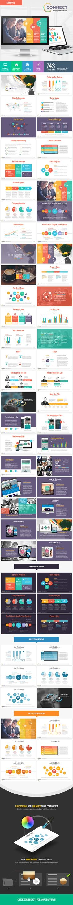 Unusual - Keynote Presentation Template Presentation templates - keynote template
