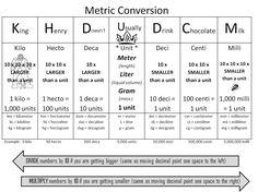metric conversions                                                       …