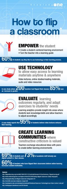 One popular current trend in education is the concept of the flipped classroom. The flipped classroom can be defined as: … a pedagogical model in which the typical lecture and homework elemen… Instructional Technology, Educational Technology, Instructional Strategies, Instructional Design, Teaching Strategies, Teaching Resources, Flip Learn, Student Centered Learning, 21st Century Learning