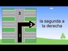 Direcciones en español -. Con este vídeo vamos a aprender un poco de vocabulario, para dar direcciones en español.