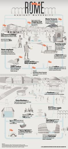 Rome: Ancient Supercity Infographic - Mankind The Story of All of Us - History.com