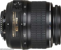 Nikon lens reviews