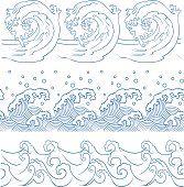 ocean wave-set