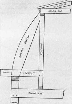 Mansard roof framing mansard for French mansard house plans