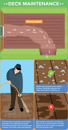 Maintaining Your Deck