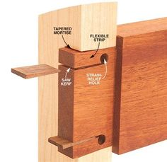 Wedged Mortise & Tenon - Woodworking Techniques - American Woodworker