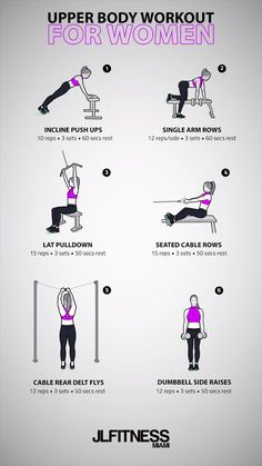 Upper Body Workout For Women. 6 exercises, 3 sets per each one. This workout sho. Upper Body Workout For Women. 6 exercises, 3 sets per each one. This workout should take you minutes to complete. Training for beginners Training plan loss plans 30 day Upper Body Workout For Women, Fitness Workout For Women, Sport Fitness, Fitness Logo, Body Fitness, Fitness Tips, Video Fitness, 30 Minute Gym Workout, Arms Workout Gym
