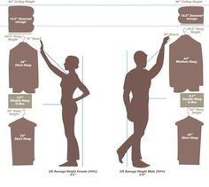 Alturas adequadas para closets de homens e mulheres
