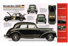 MERCEDES-BENZ 220 SPEC SHEET / Brochure / Catalog: 1951,1952,1953,.............
