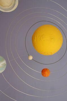 Trouvé sur un petit blog épatant, un tuto pour réaliser un super systéme solaire: les enfants vont adorer mettre les mains à la pâte tant c'est facile à réaliser. Le résultat, quant à lui, e…