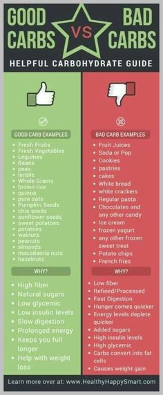 Burning 21 Minutes a Day Good carbs vs Bad Carbs infographic. Learn whats he Fat Burning 21 Minutes a Day Good carbs vs Bad Carbs infographic. Learn whats he. -Fat Burning 21 Minutes a Day Good carbs vs Bad Carbs infographic. Learn whats he. Health And Beauty, Health And Wellness, Health Fitness, Fitness Foods, Yoga Fitness, Wellness Foods, Fitness Workout Plan, Fitness Model Diet, Shape Fitness