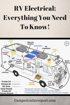 RV Electrical: Everything You Need To Know! RV Electrical: Everything You Need To Know! Happy Campers, Rv Campers, Camper Trailers, Travel Trailers, Teardrop Campers, Tiny Camper, Rv Camping Checklist, Rv Camping Tips, Camping Ideas