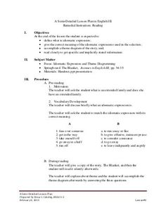 Semi-Detailed Lesson Plan on Idiomatic Expressions - Education 4a's Lesson Plan, Grammar Lesson Plans, Lesson Plan Format, Lesson Plan Examples, English Lesson Plans, Reading Lesson Plans, Science Lesson Plans, Teacher Lesson Plans, Grammar Lessons