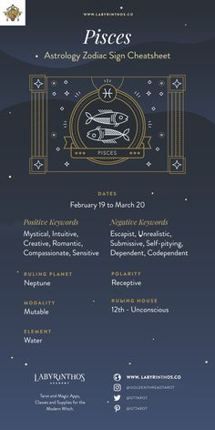 The Zodiac Sign Pisces Symbol - Personality Strengths Weaknesses Love Career Family and More - Infographic and Cheat Sheet