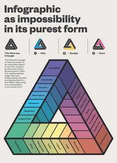 Infographics. A Visual Definition | Flickr - Photo Sharing!