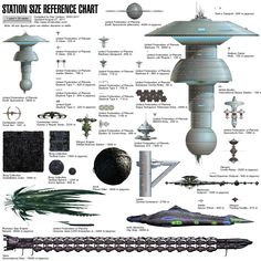 Trek Space Stations