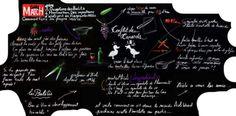 Les Balétis, bar à vins et tapas à Montauban