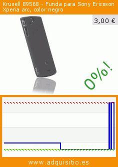Krusell 89568 - Funda para Sony Ericsson Xperia arc, color negro (Accesorio teléfono inalámbrico). Baja 68%! Precio actual 3,00 €, el precio anterior fue de 9,27 €. https://www.adquisitio.es/krusell/89568-funda-sony-ericsson
