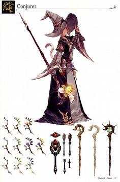 Square Enix, El Arte de Eorzea, Final Fantasy XIV, Hoja de personaje