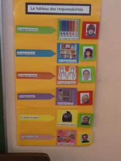 Class Decoration, School Decorations, Class Management, Classroom Management, French Handwriting, 1st Year Teachers, Daycare Rooms, Beginning Of Year, French Classroom