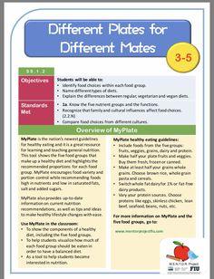 grains group food gallery choose myplate - HD1000×1306