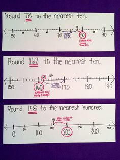 Great idea for teaching rounding using number lines!