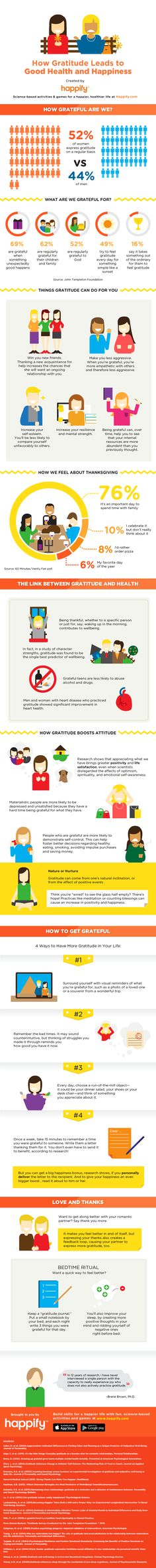 """We think of Thanksgiving as the time of year for practicing gratitude. But what if we told you that practicing gratitude year round has been scientifically proven to help you live a happier, healthier, and more successful life? Happify's newest infographic, """"How Gratitude Leads to Good Health and Happiness,"""" explains just that. This infographic is full of science-based facts all about the power of gratitude as well as helpful and simple tips for fitting it into your daily routine."""