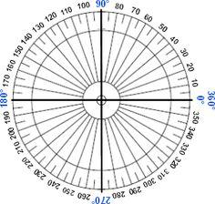 circular protractor template - print a protractor printable protractor clipart best