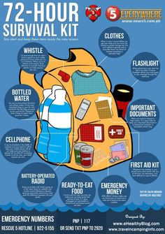 Prepare your own 72-hour survival kit   Visual.ly 72 Hour Emergency Kit, 72 Hour Kits, Emergency Preparedness Kit, Emergency Preparation, Emergency Food, Survival Prepping, Survival Skills, Survival Gear, Survival Backpack