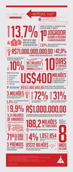 Janeiro/04 - Semana 02  #news #numbers #infographic #infografico