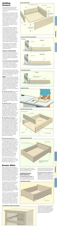 Building Drawers | Creative Homeowner
