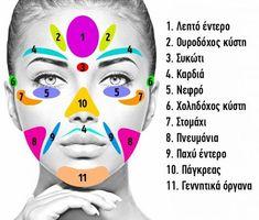 11 σημάδια του προσώπου σας που προσπαθούν να σας πουν κάτι για την υγεία σας - OlaSimera