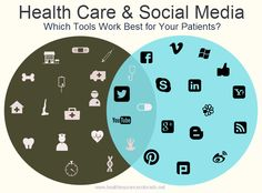 The Healthcare Social Media Review includes lots of articles on best practices for using social media in healthcare.  Different platforms work for different purposes, and within each platform there are different ways to best connect with your audience.
