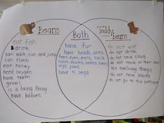 living vs nonliving inquiry activity for kindergarten