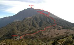 Mount Meru climbing Route