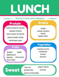 Super Lunch List from A Whimsicle Life