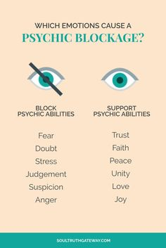 Which emotions cause a psychic blockage? Psychic Development, Spiritual Development, Mental Development, Intuitive Empath, Spiritual Connection, Psychic Mediums, Psychic Abilities, Empath Abilities, Psychic Powers