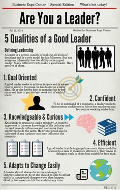 Here are some characteristics of a good leader. Leadership Team Development, Leadership Attributes, Good Leadership Skills, Effective Leadership, Leadership Coaching, Leadership Quotes, Self Development, Business Management, Business Planning