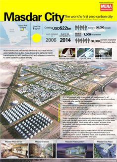 Masdar City (UAE) - an experimental zero-carbon city design to support 50,000 inhabitants. To be completed in 2014